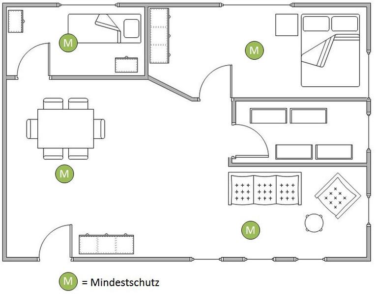 rauchmelder die richtige installation. Black Bedroom Furniture Sets. Home Design Ideas